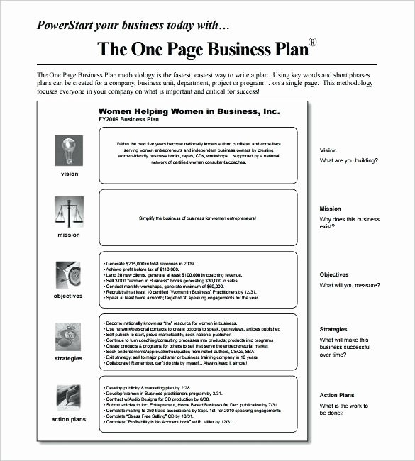 Business Action Plan Template Awesome Business Plan Template for Free Download Boisefrycopdx