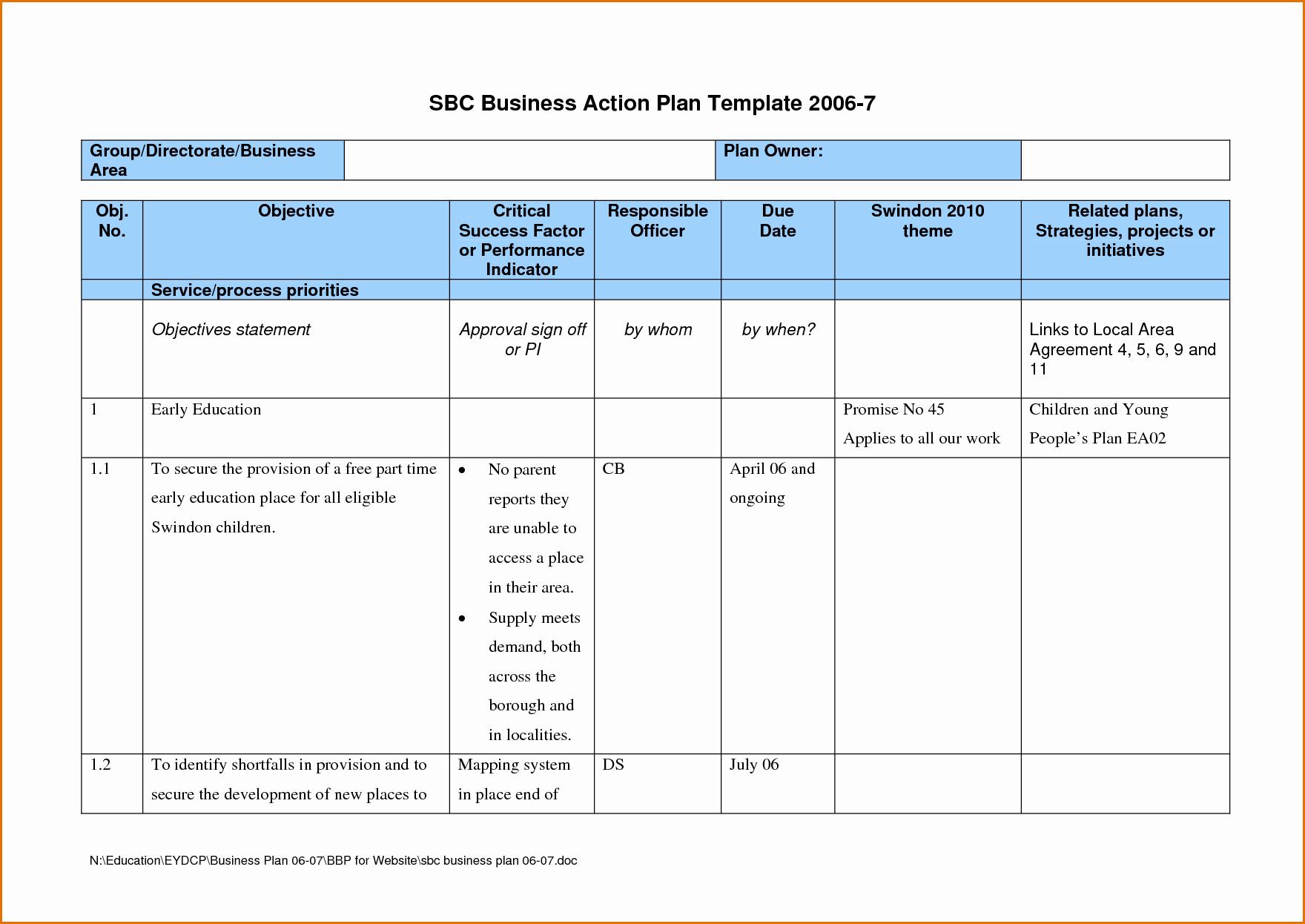Business Action Plan Template Fresh 41 Best Templates Of Business Action Plan Thogati
