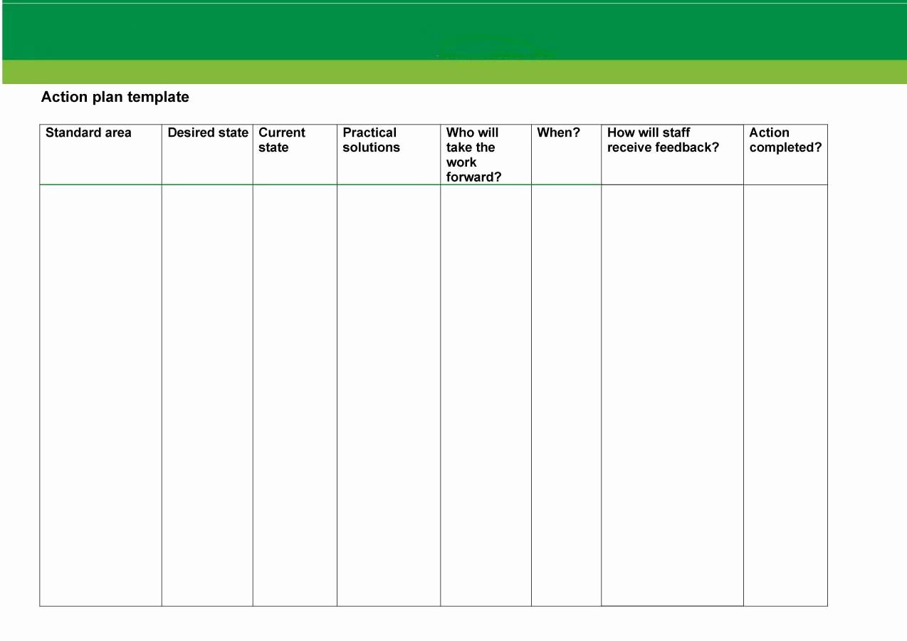 Business Action Plan Template Lovely 45 Free Action Plan Templates Corrective Emergency