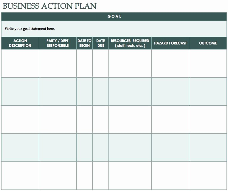 Business Action Plan Template Lovely Free Action Plan Templates Smartsheet