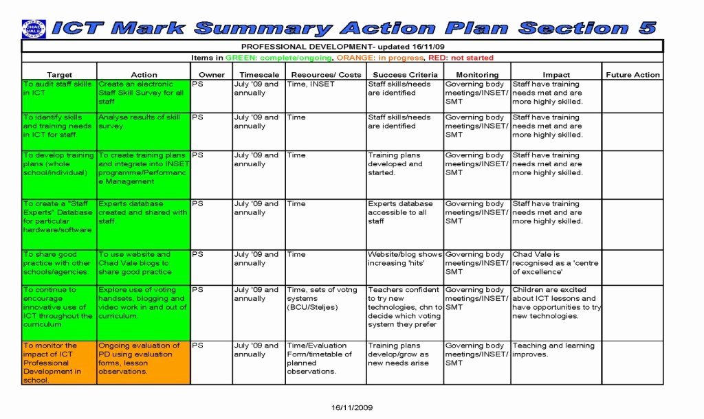 Business Action Plan Template New Stunning Business Action Plan Template Example with