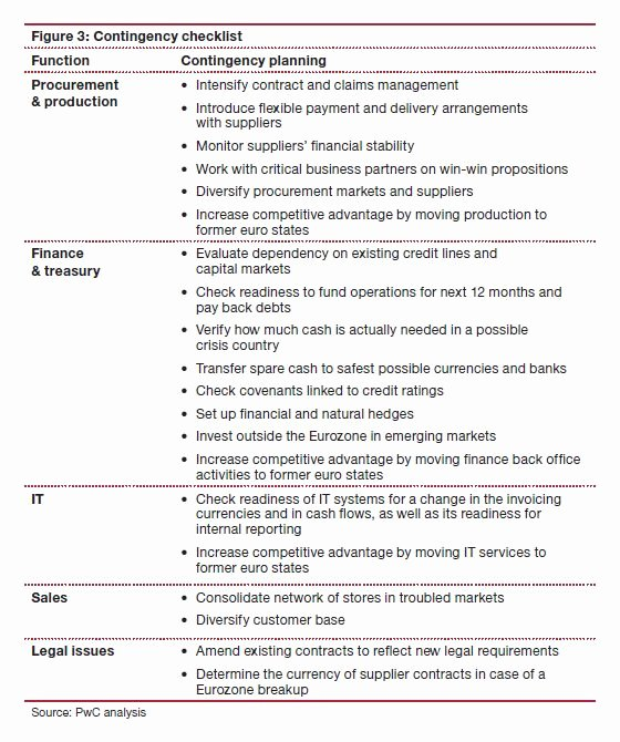 Business Contingency Plan Template Fresh Contingency Plan Example Google Search Hr