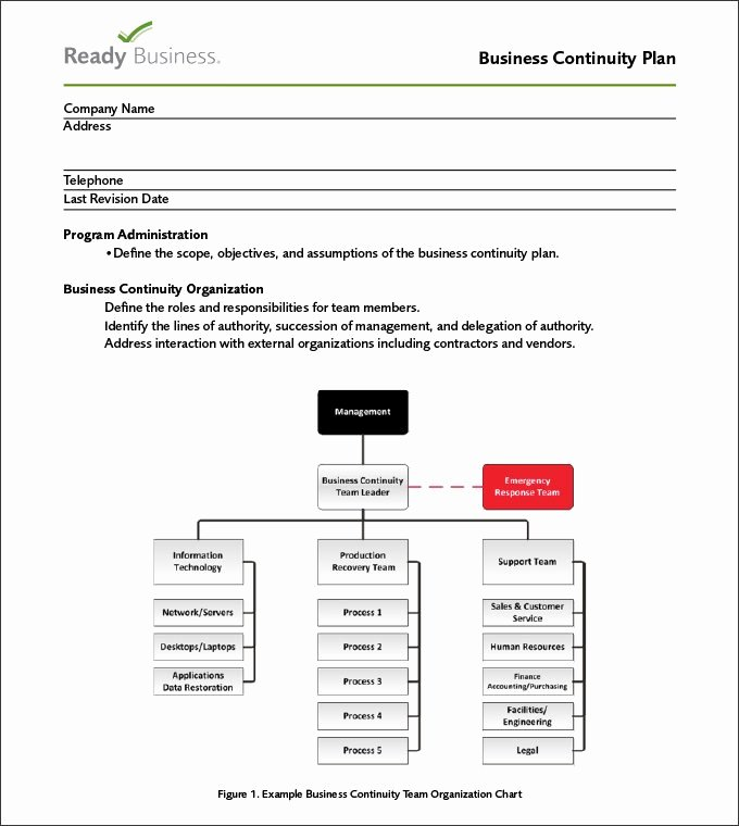 Business Contingency Plan Template Inspirational Business Case for Salary Increase Template