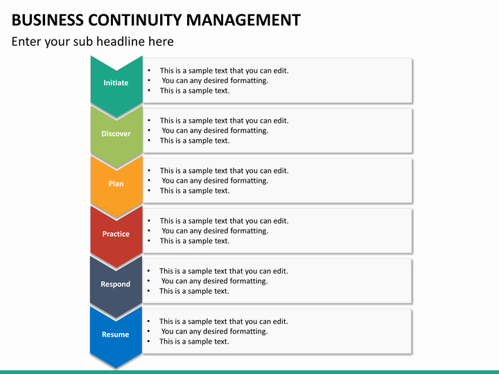 Business Contingency Plan Template Lovely Business Continuity Management Powerpoint Template