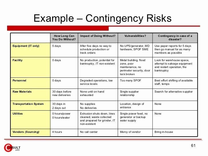 Business Contingency Plan Template Luxury Billedresultat for Core Risk assessment Matrix