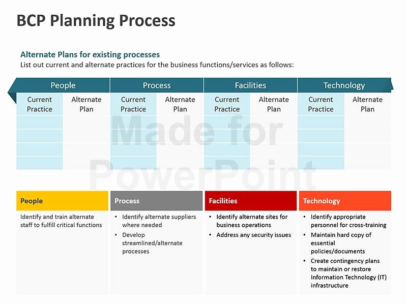 Business Contingency Plan Template New Business Continuity Plan Template Powerpoint Presentation