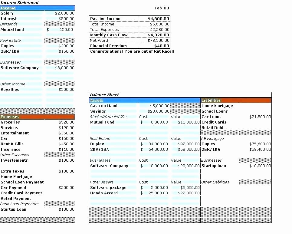 Business Financial Plan Template Excel Beautiful Business Plan Excel Template Business Plan Bud Template