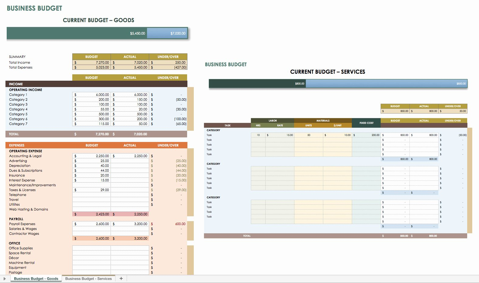 Business Financial Plan Template Excel Beautiful Free Financial Planning Templates