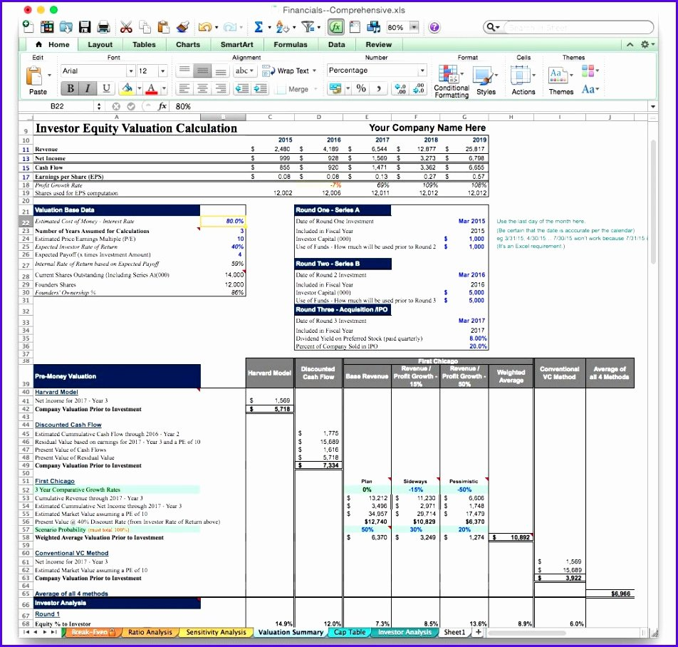 Business Financial Plan Template Excel Inspirational 9 Business Plan Template In Excel Exceltemplates
