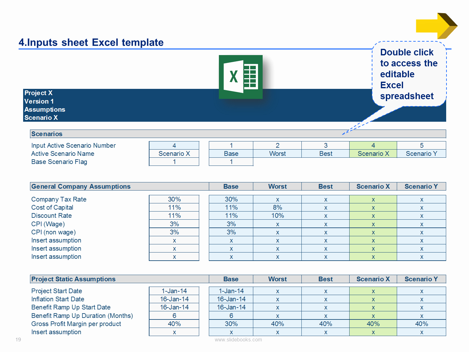 Business Financial Plan Template Excel Inspirational Financial Model Course & Template