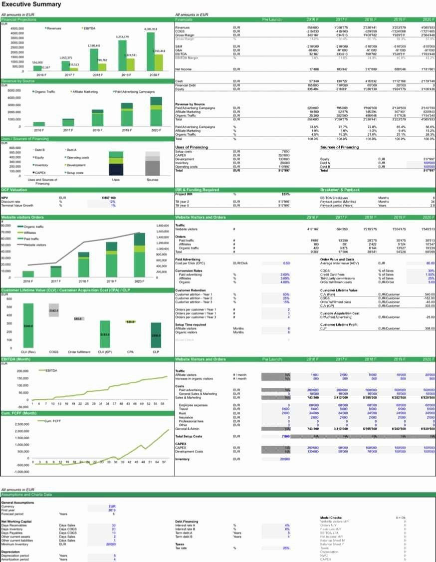 Business Financial Plan Template Excel Inspirational Fresh Financial Modeling Excel Templates Free