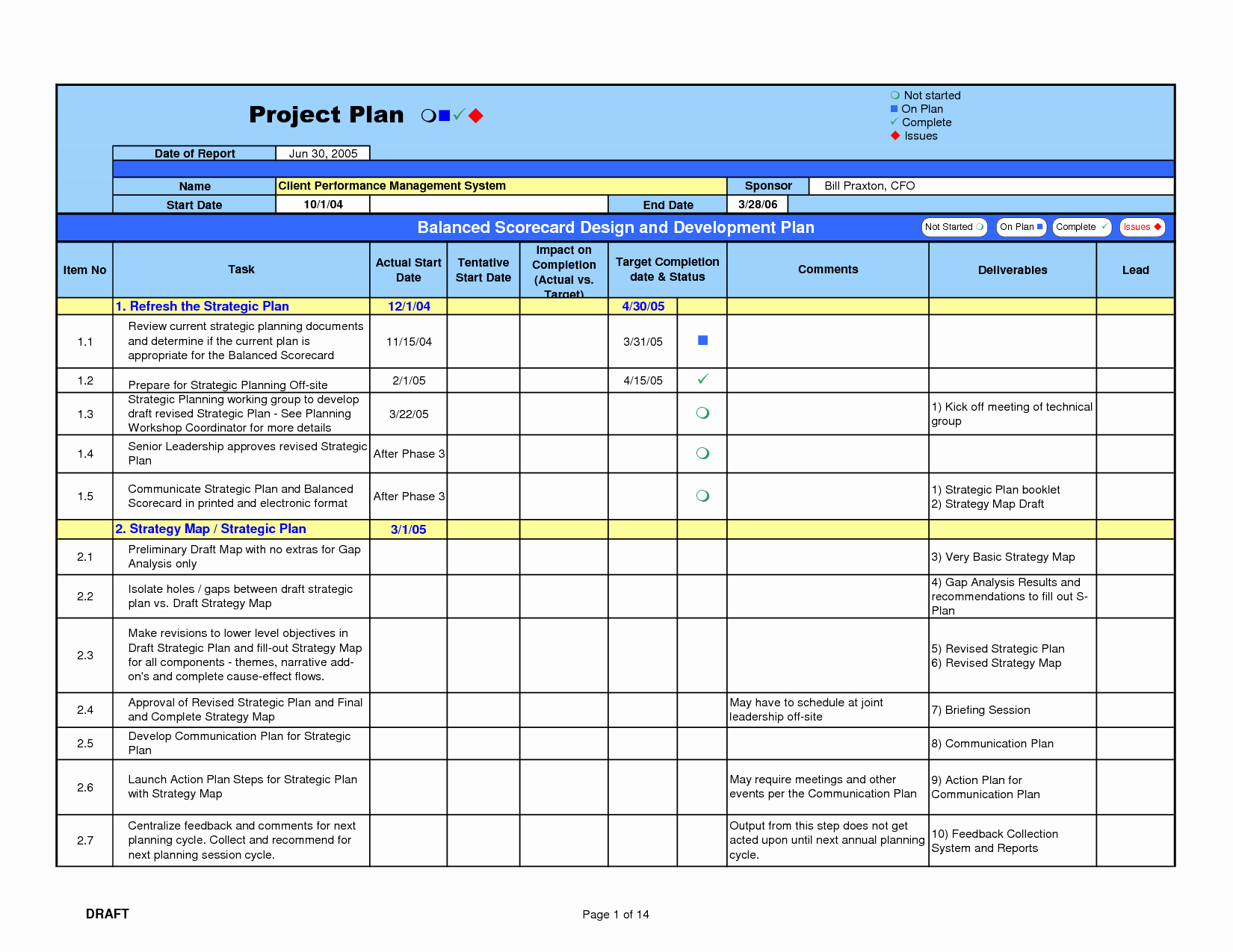 Business Financial Plan Template Excel New Business Financial Plan Template Excel and Project