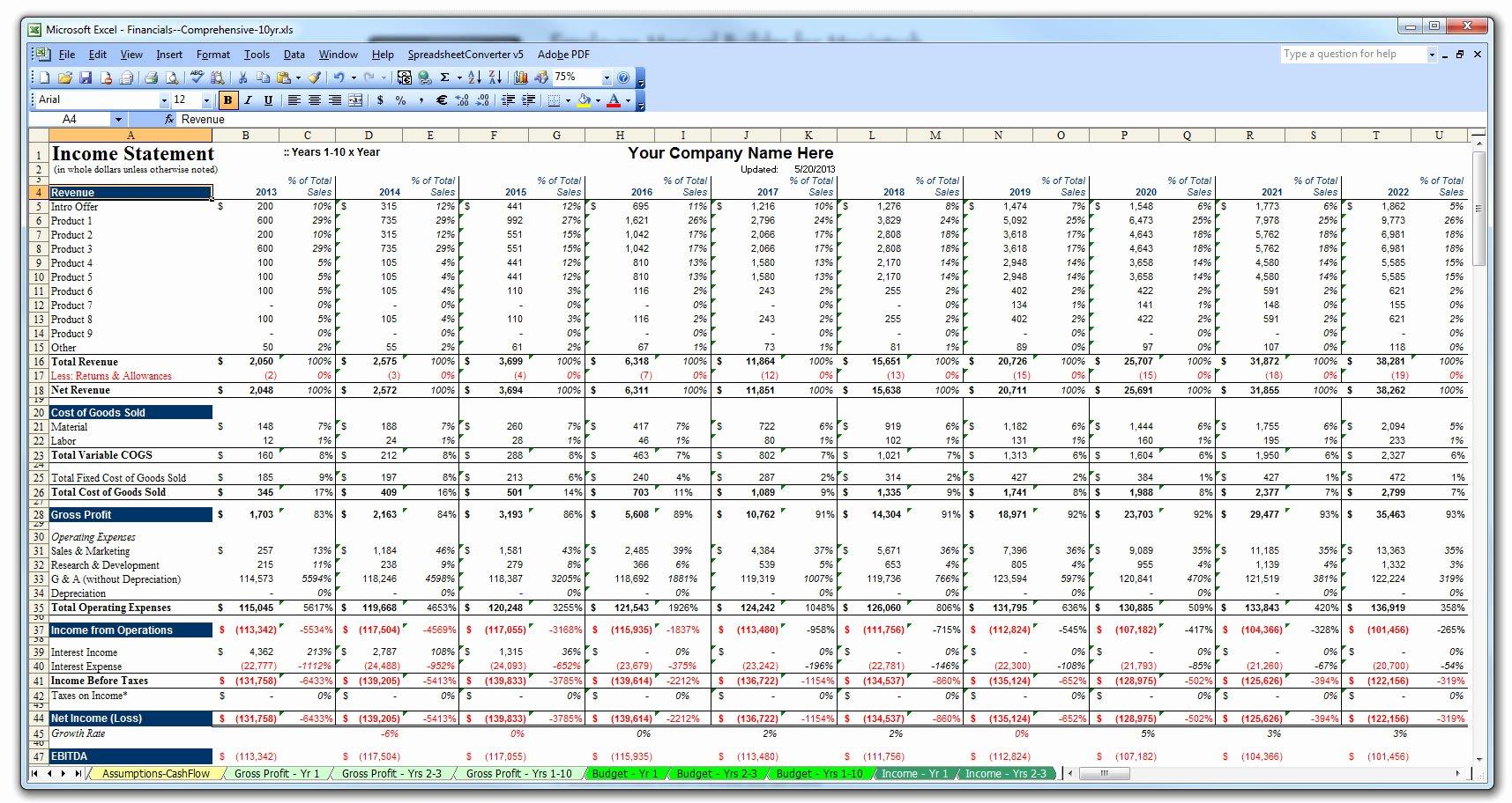 Business Financial Plan Template Excel Unique Business Plan Financial Model Template Bizplanbuilder