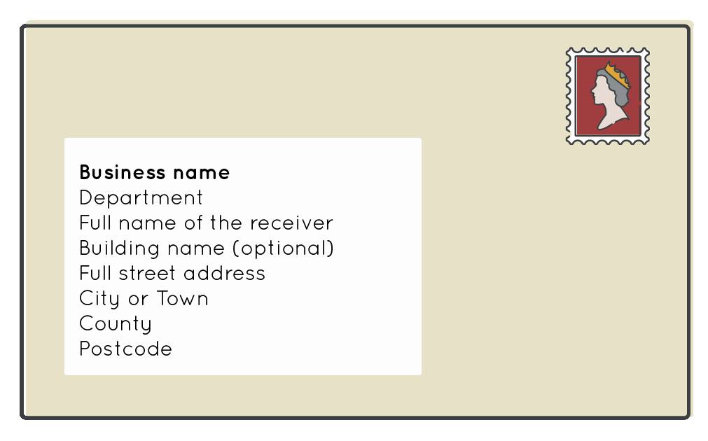 Business Letter Envelope format Awesome How to Address An Envelope Envelope format & Writing Guide