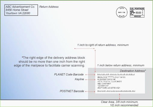 Business Letter Envelope format Elegant Business Letter Envelope format – thepizzashop