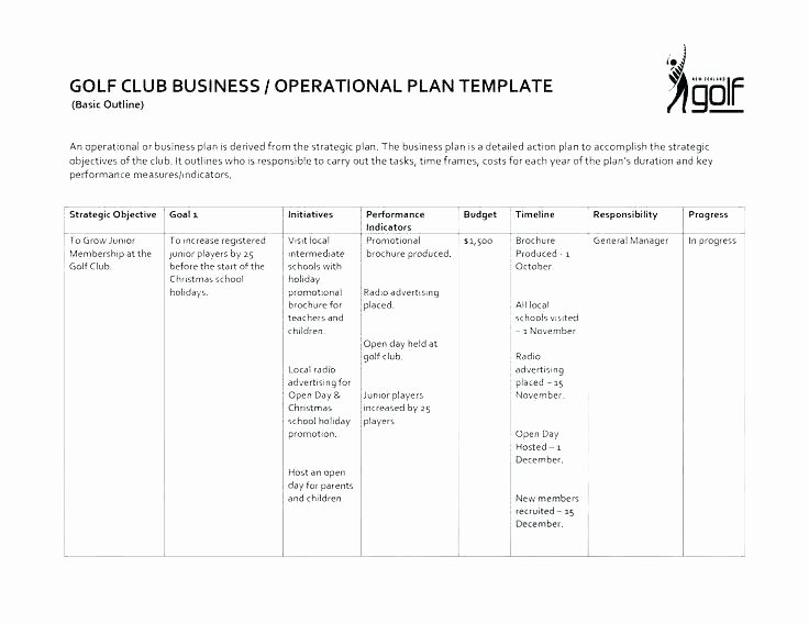 Business Operational Plan Template Awesome Business Operational Plan Template New In Sample Pics Pdf