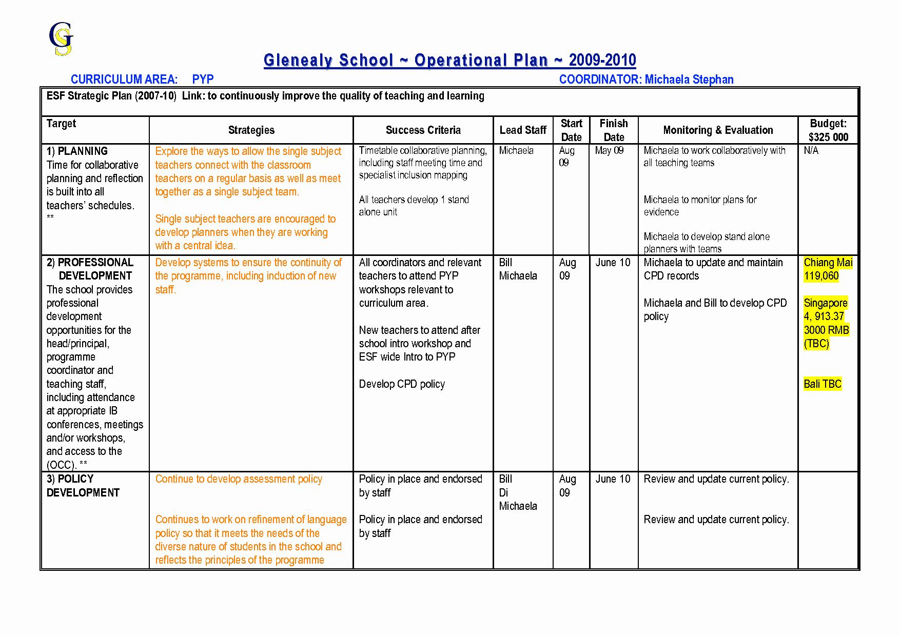Business Operational Plan Template Beautiful Apa Yang Dimaksud Dengan Rencana Operasi Operational Plan