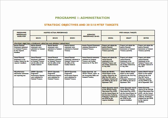 Business Operational Plan Template Luxury 25 Operational Plan Templates Docs Pdf Word
