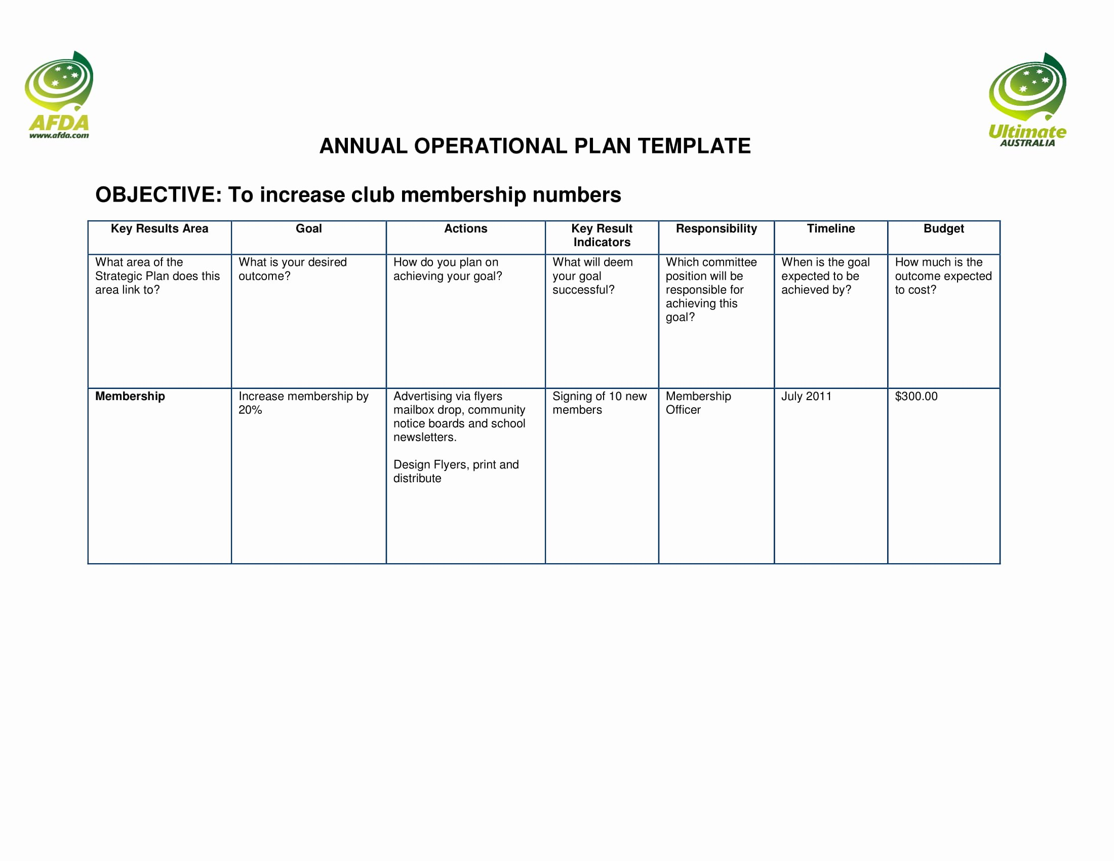 Business Operational Plan Template Luxury 9 Annual Operational Plan Template Examples Pdf