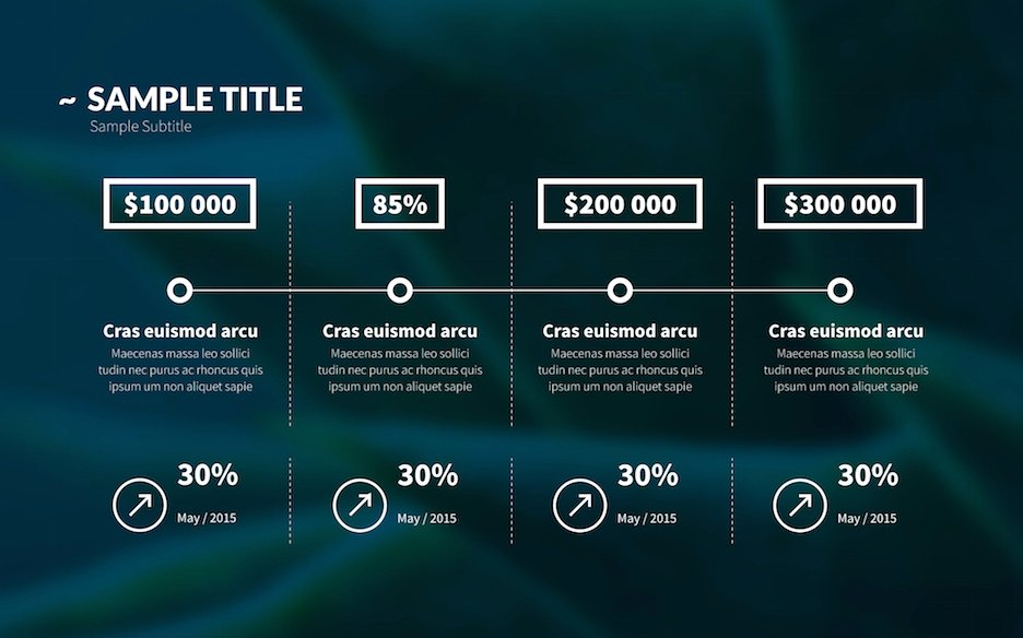 Business Plan Powerpoint Template Free Best Of Business Plan Powerpoint Template