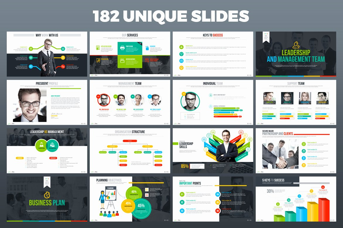 Business Plan Powerpoint Template Free Best Of Maxpro Business Plan Powerpoint Presentation Template