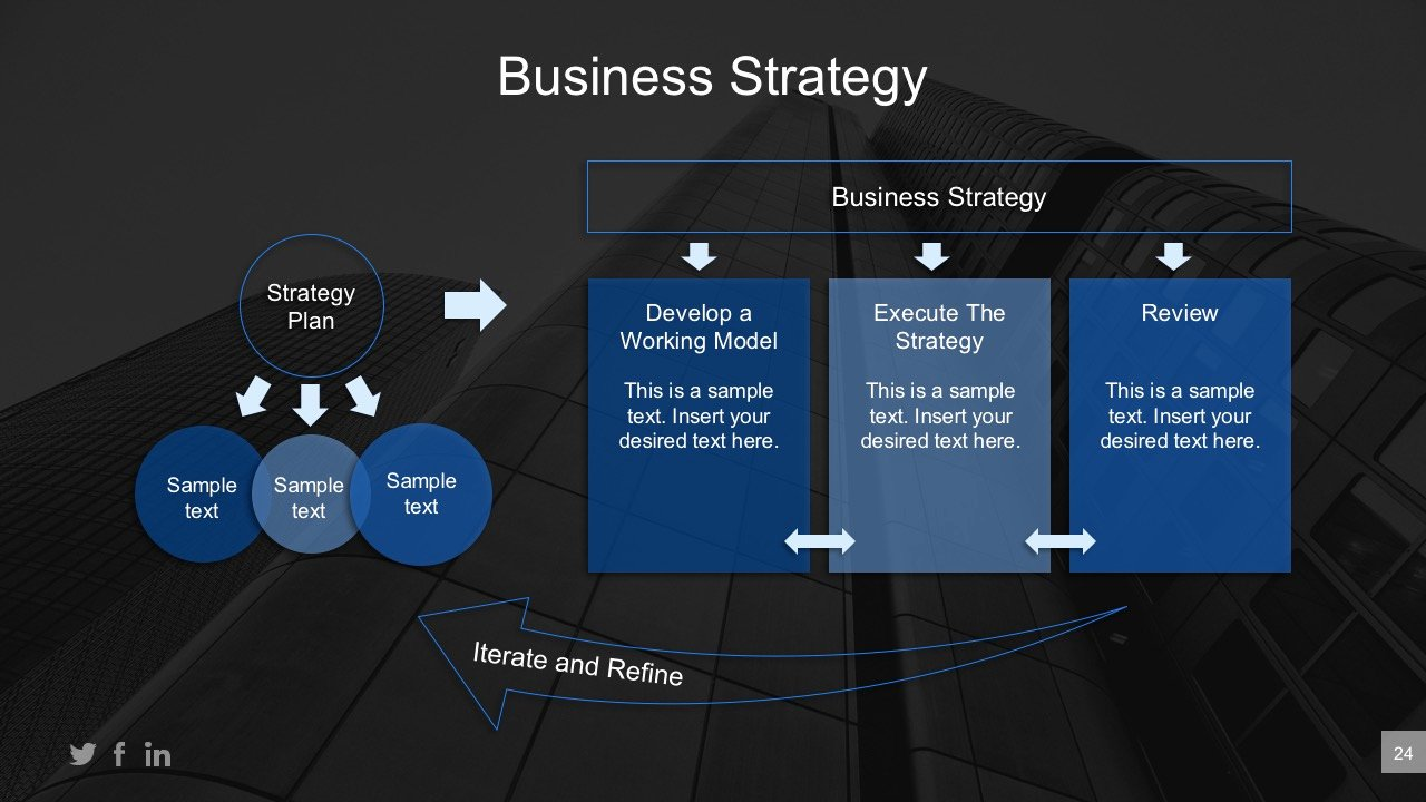 Business Plan Ppt Template Lovely Executive Strategic Planning Powerpoint Presentation