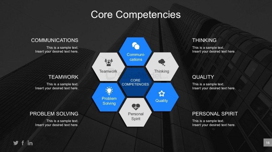 Business Plan Presentation Template New Business Core Petencies Editable Powerpoint Diagram