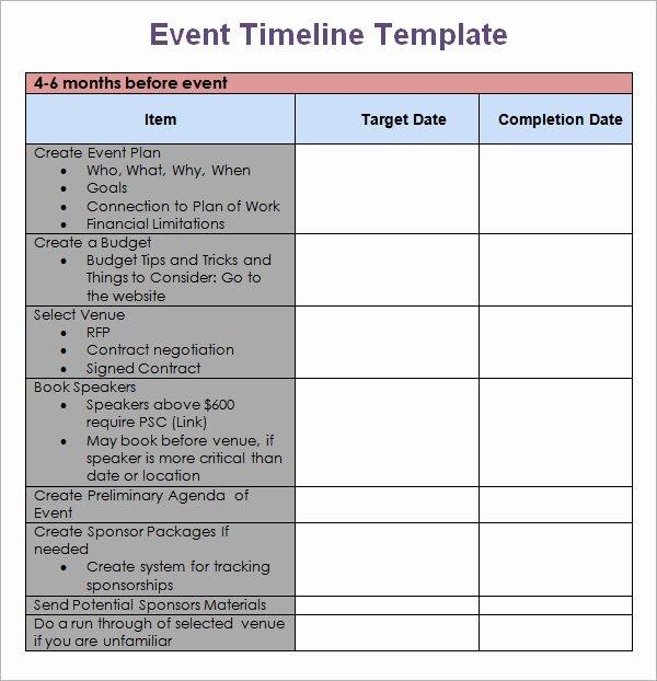 Business Plan Template Google Docs Best Of Chronology events Template Manqal Hellenes On Google
