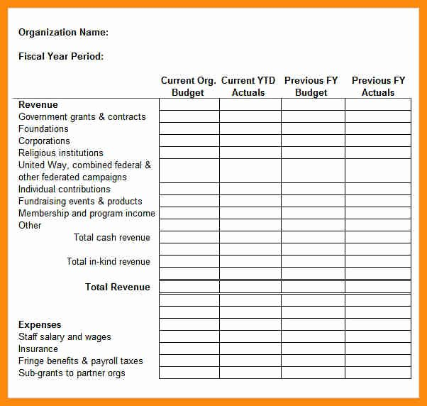 Business Plan Template Google Docs Fresh Business Plan Template Google Docs