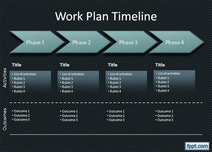 Business Plan Template Ppt Beautiful 20 Timeline Powerpoint Templates