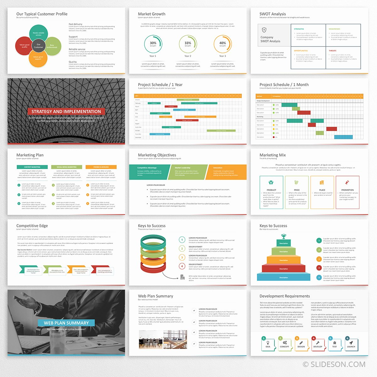 Business Plan Template Ppt Elegant Business Plan Template for Powerpoint Slideson