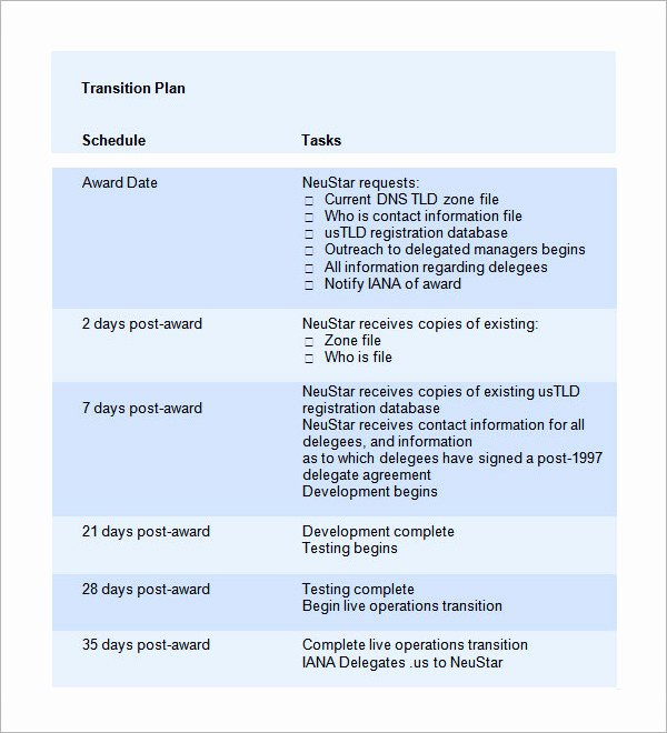 Business Transition Plan Template Inspirational 5 Transition Plan Templates