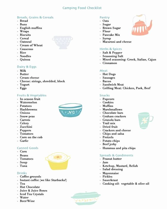 Camping Meal Plan Template Lovely Camping Food Checklist Free Printable