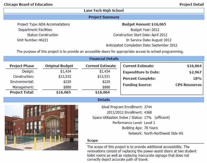 Capital Improvement Plan Template Beautiful Chicago Public Schools Releases Capital Improvement Plan