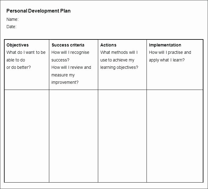 Capital Improvement Plan Template Best Of Leadership Development Plan Template Beautiful Training
