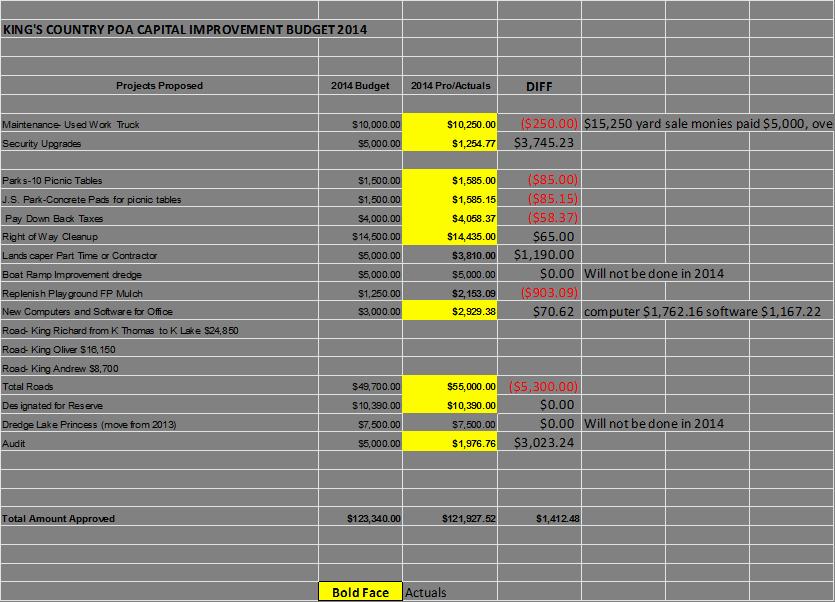Capital Improvement Plan Template Elegant Accountsreceivable Aging Report Status