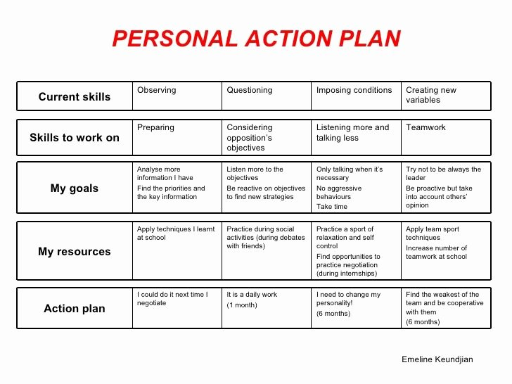 Career Action Plan Template New 13 Best Goal Setting Images On Pinterest