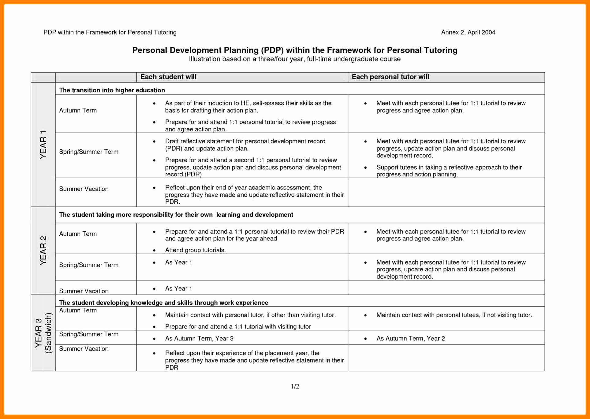 Career Development Plan Template Best Of 15 Career Development Plan Templates