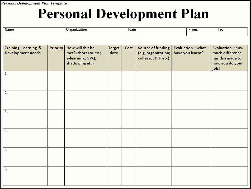 Career Development Plan Template New 6 Free Personal Development Plan Templates Excel Pdf formats