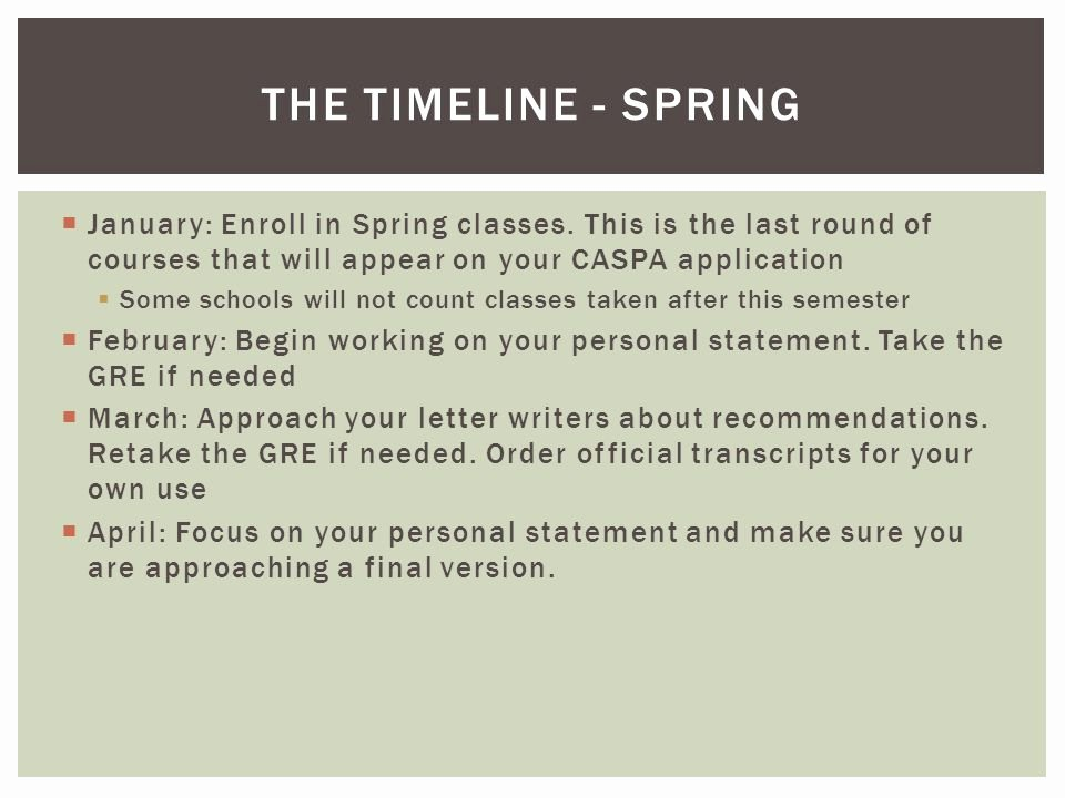 Caspa Letter Of Recommendation Inspirational by Russell Longendorfer Ba Clark University Ppt