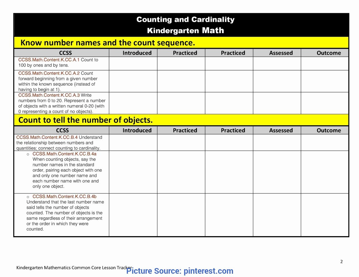 Ccs Lesson Plan Template Inspirational Printable Lesson Plan Template Free to Ota Tech