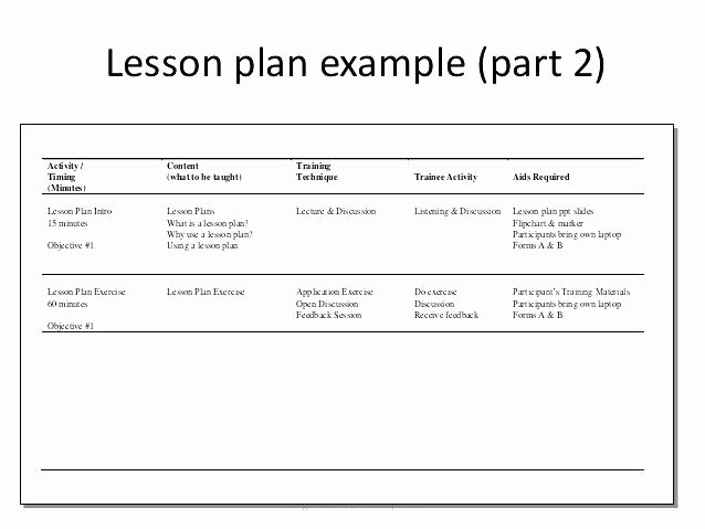 Cfi Lesson Plan Template Awesome Guided Reading Lesson Plans Template Fresh Coaching Plan