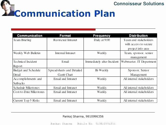 Change Management Communication Plan Template Awesome Change Munication Plan Template Archives Robot Prosci