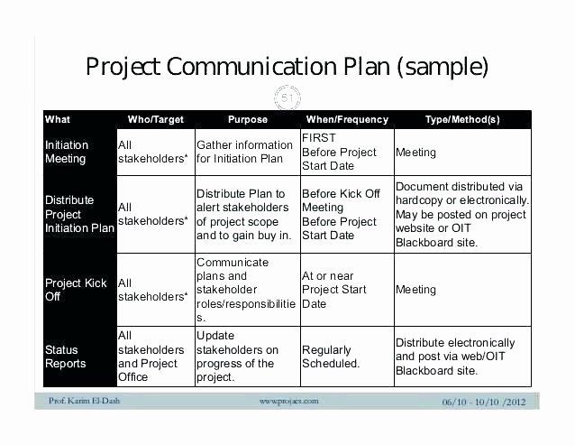 Change Management Communication Plan Template Best Of Change Management Munication Plan Template