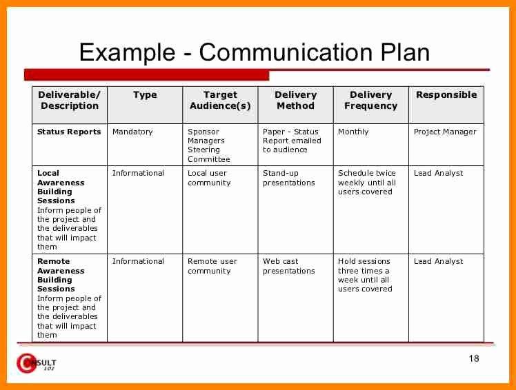 munication plan template