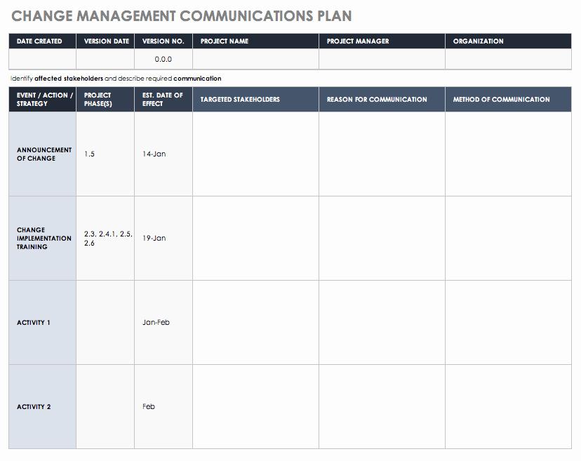 Change Management Communication Plan Template Luxury Free Business Impact Analysis Templates Smartsheet