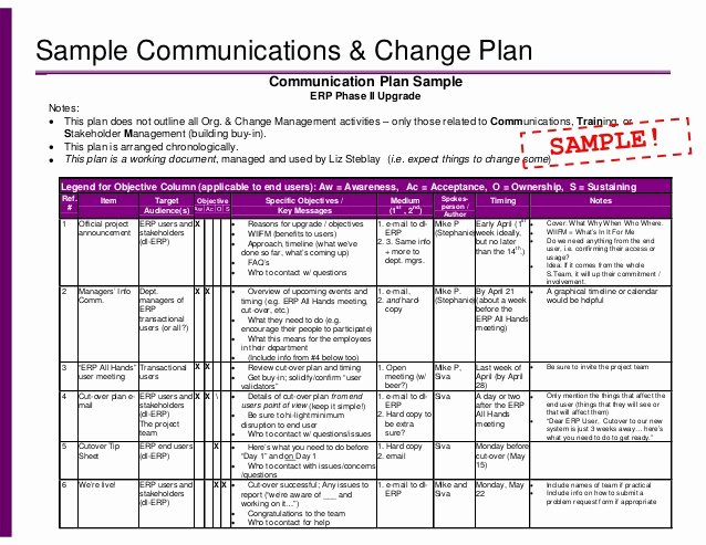 Change Management Plan Template Best Of Training Munication Plan Retail Management Training