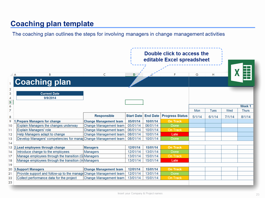 Change Management Plan Template Fresh Change Management toolkit Including Models Plans
