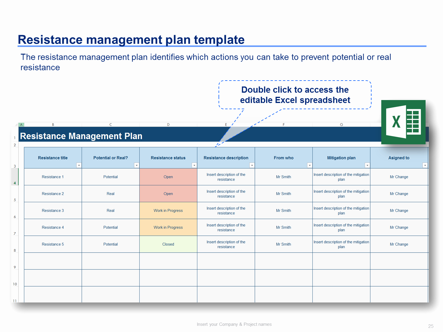 Change Management Plan Template Luxury Change Management toolkit Including Models Plans