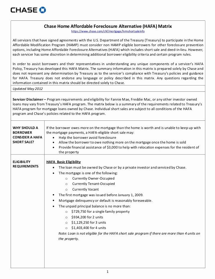 Chase Bank Proof Of Funds Letter New Chase Hafa Eligibility Matrix Short Sale